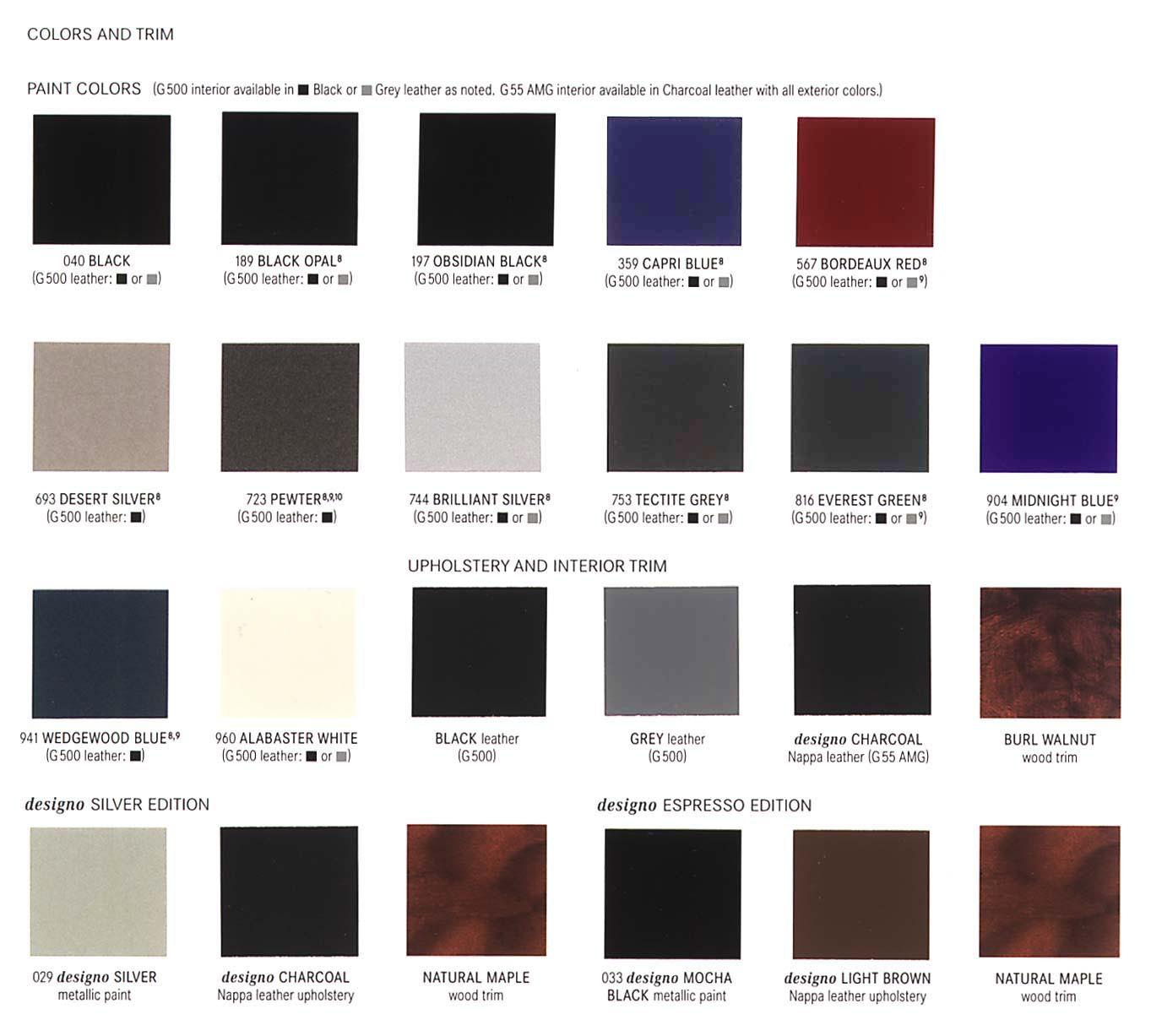Mercedes 463 Standard Color Codes Code List A190 Wiring Diagram Benz Gelaendewagen