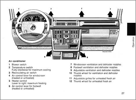 English version 1993 500ge g class 463 gelaendewagen for Mercedes benz owners manual